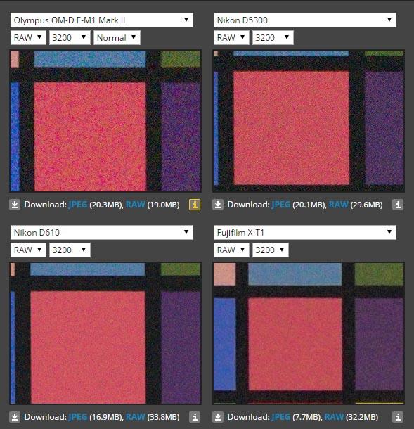Сравнение матриц фотоаппаратов на высоких значениях ISO