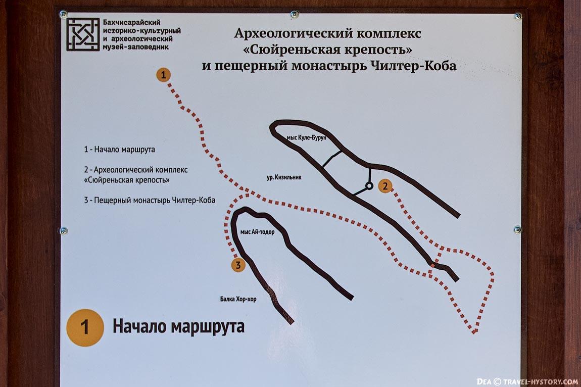 Сюйреньская крепость в Крыму